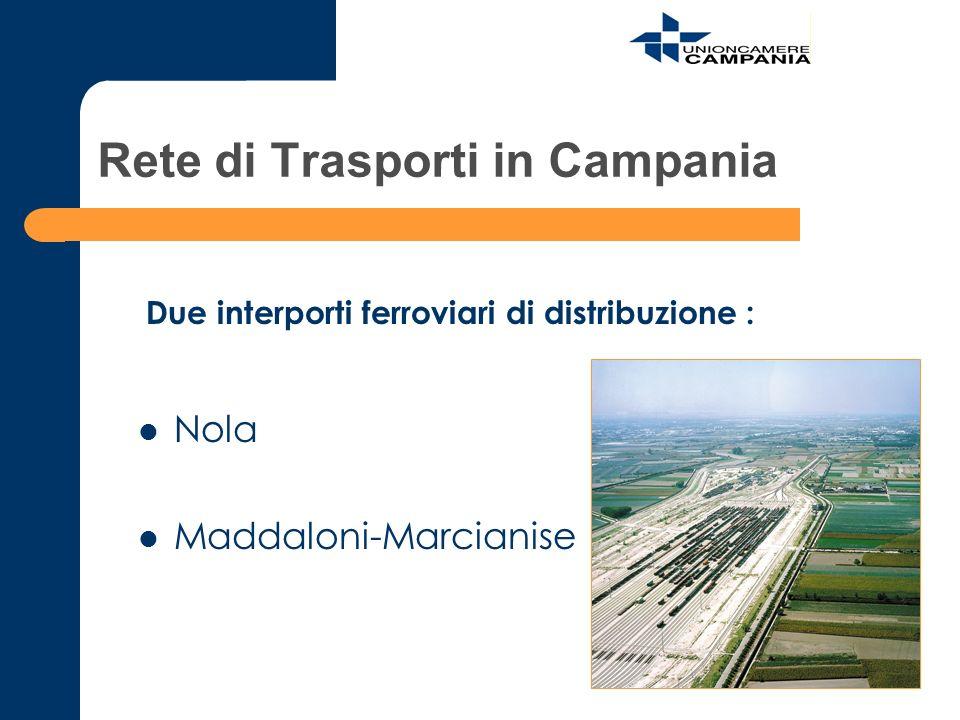 Rete di Trasporti in Campania Nola Maddaloni-Marcianise Due interporti ferroviari di distribuzione :