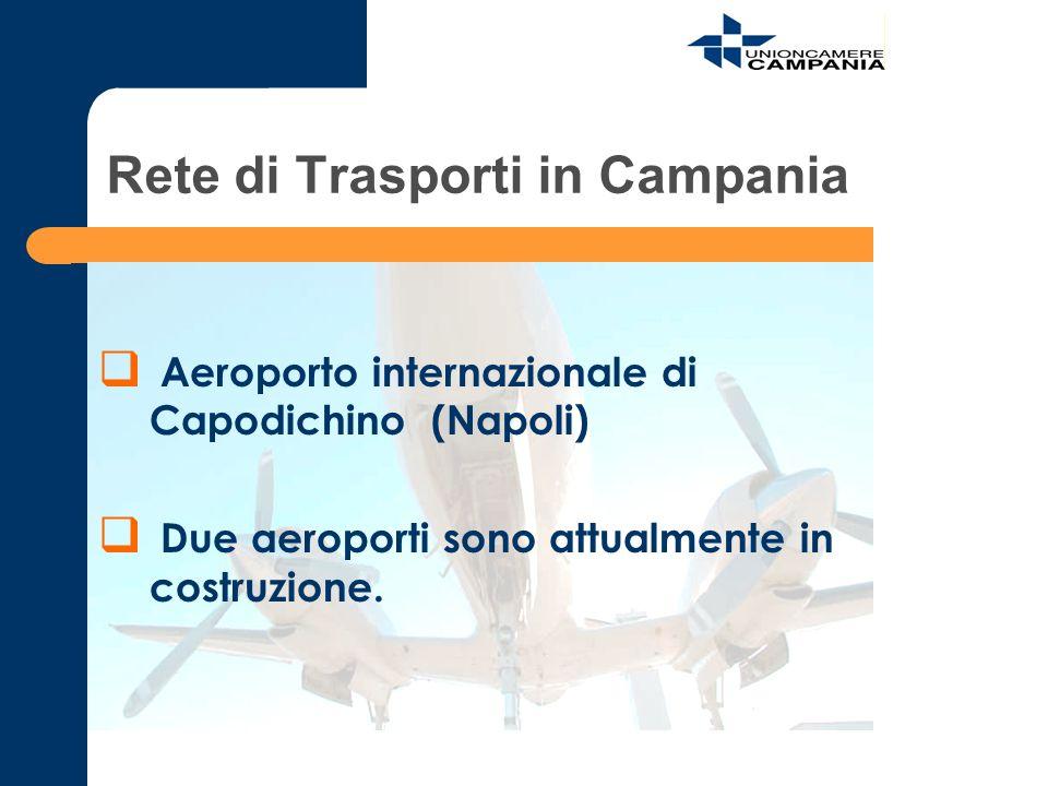Rete di Trasporti in Campania Aeroporto internazionale di Capodichino (Napoli) Due aeroporti sono attualmente in costruzione.