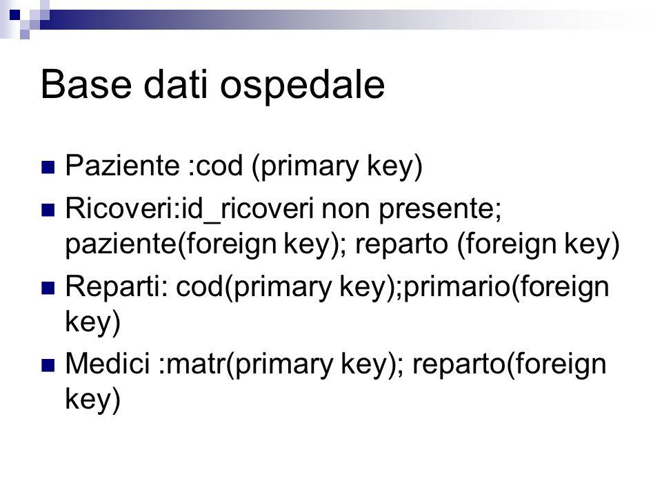 Base dati ospedale Paziente :cod (primary key) Ricoveri:id_ricoveri non presente; paziente(foreign key); reparto (foreign key) Reparti: cod(primary ke