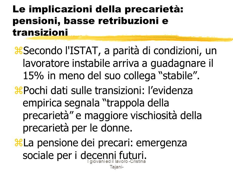 I giovani ed il lavoro -Cristina Tajani- Le implicazioni della precarietà: pensioni, basse retribuzioni e transizioni zSecondo l'ISTAT, a parità di co