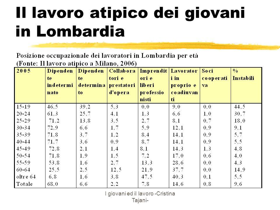 I giovani ed il lavoro -Cristina Tajani- Il lavoro atipico dei giovani in Lombardia