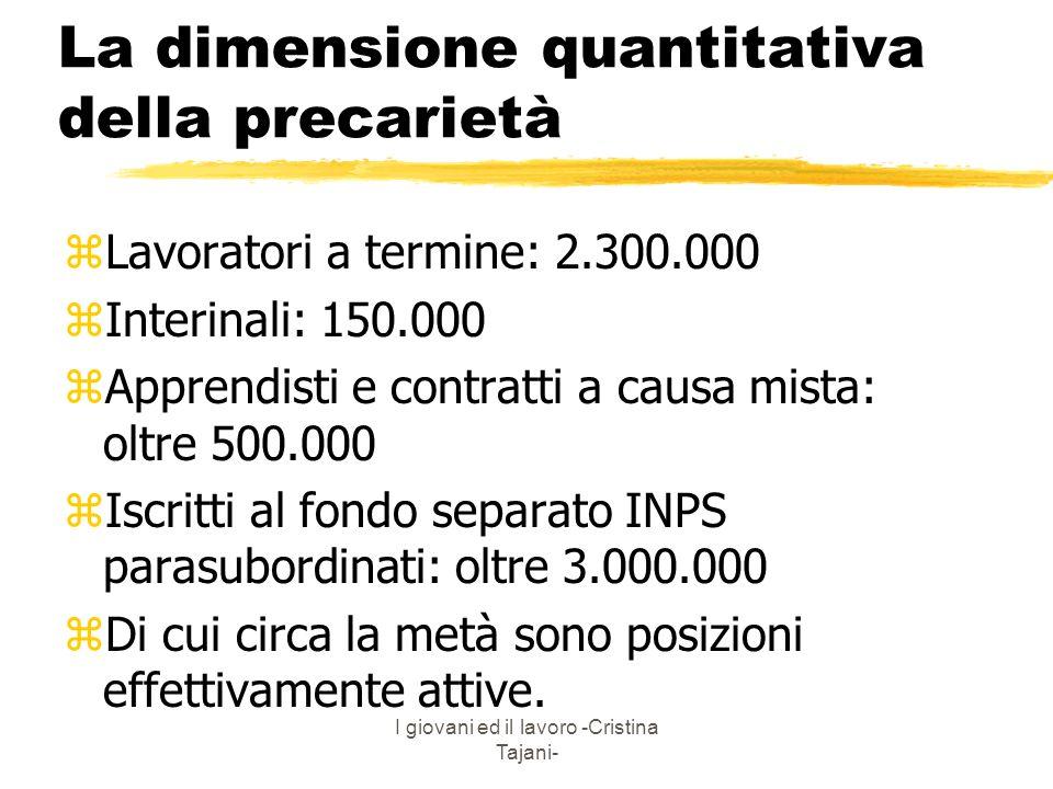 I giovani ed il lavoro -Cristina Tajani- La dimensione quantitativa della precarietà zLavoratori a termine: 2.300.000 zInterinali: 150.000 zApprendist