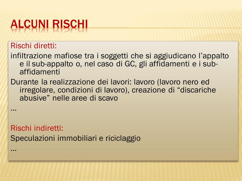 Rischi diretti: infiltrazione mafiose tra i soggetti che si aggiudicano lappalto e il sub-appalto o, nel caso di GC, gli affidamenti e i sub- affidame