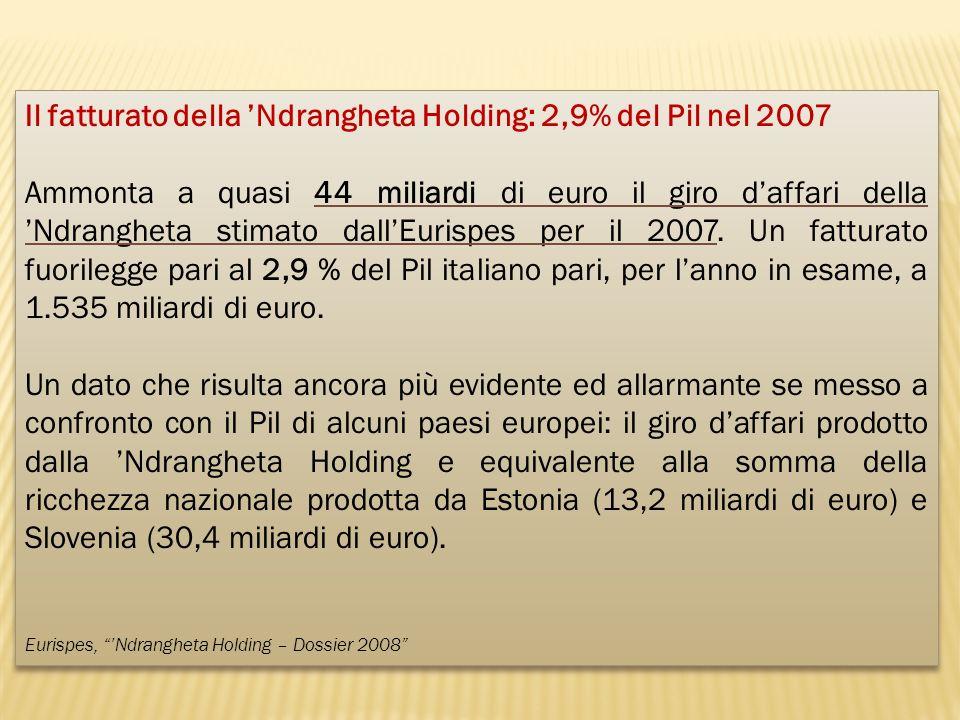 Il fatturato della Ndrangheta Holding: 2,9% del Pil nel 2007 Ammonta a quasi 44 miliardi di euro il giro daffari della Ndrangheta stimato dallEurispes