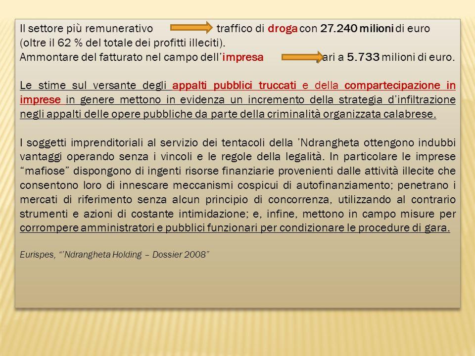Il settore più remunerativo traffico di droga con 27.240 milioni di euro (oltre il 62 % del totale dei profitti illeciti). Ammontare del fatturato nel