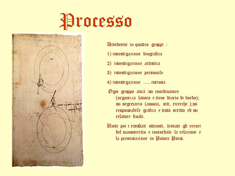 Processo Dividetevi in quattro gruppi : 1) investigazione biografica 2) investigazione artistica 3) investigazione personale 4) investigazione ….