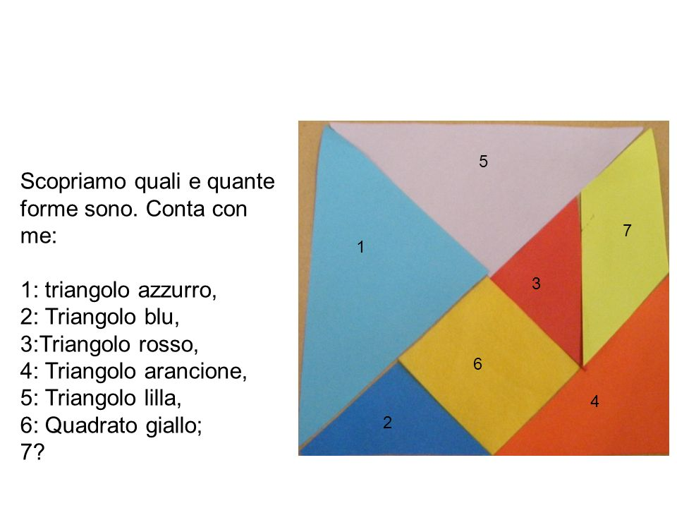 1 2 3 4 5 6 7 Scopriamo quali e quante forme sono. Conta con me: 1: triangolo azzurro, 2: Triangolo blu, 3:Triangolo rosso, 4: Triangolo arancione, 5:
