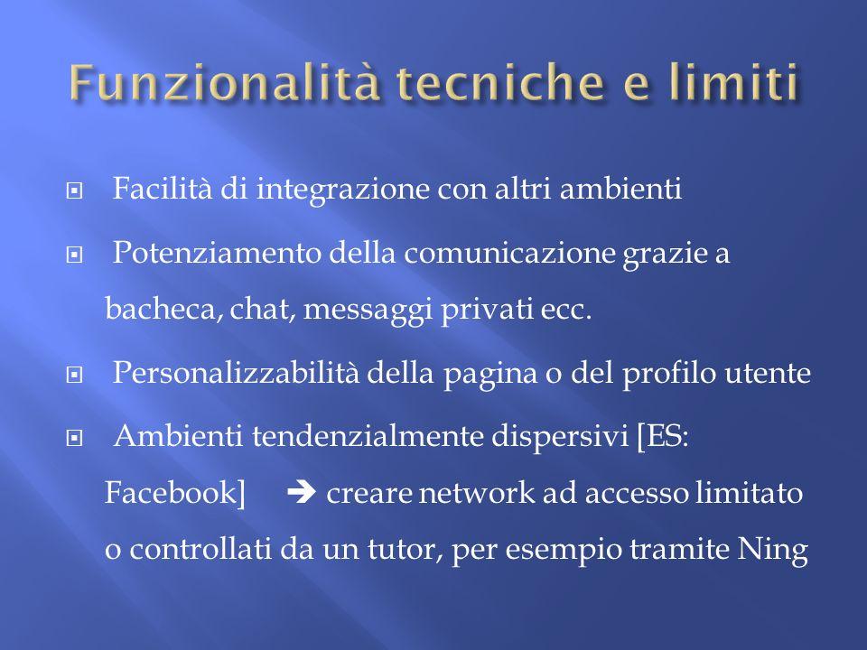 Facilità di integrazione con altri ambienti Potenziamento della comunicazione grazie a bacheca, chat, messaggi privati ecc. Personalizzabilità della p