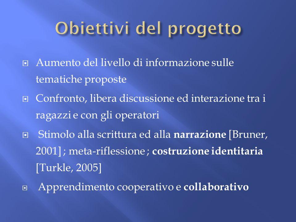 Aumento del livello di informazione sulle tematiche proposte Confronto, libera discussione ed interazione tra i ragazzi e con gli operatori Stimolo al