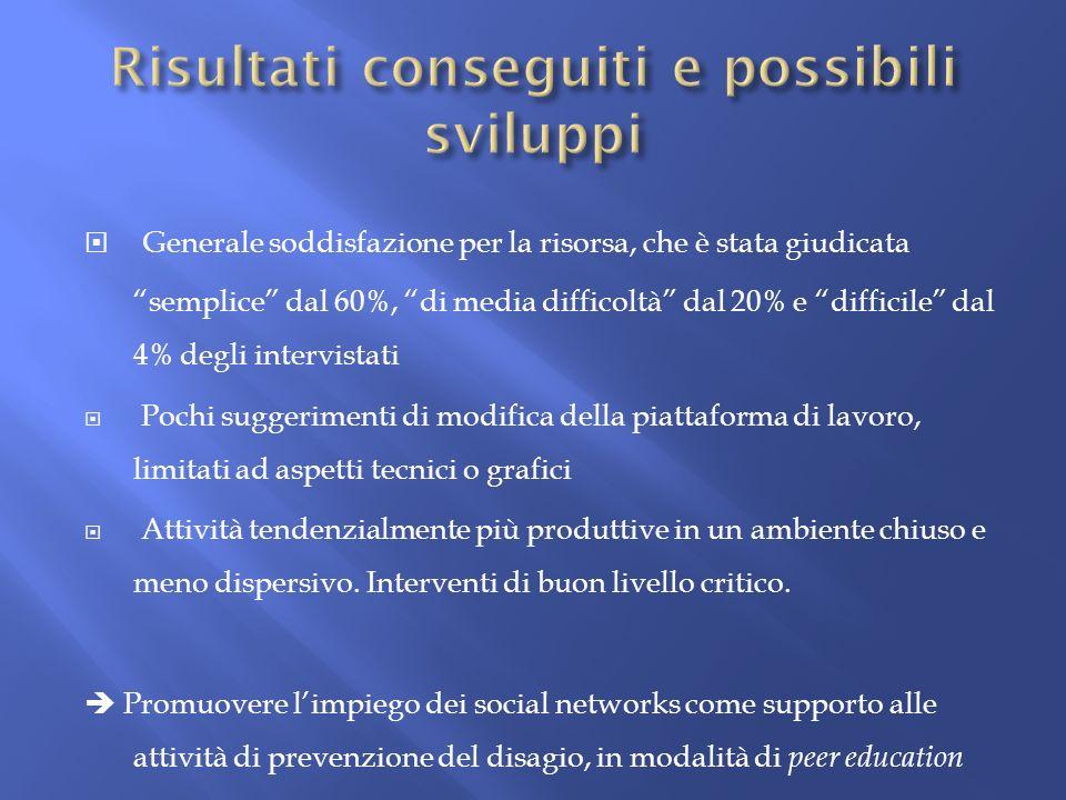 Borgato R., Capelli F., Ferraresi M., Facebook come.