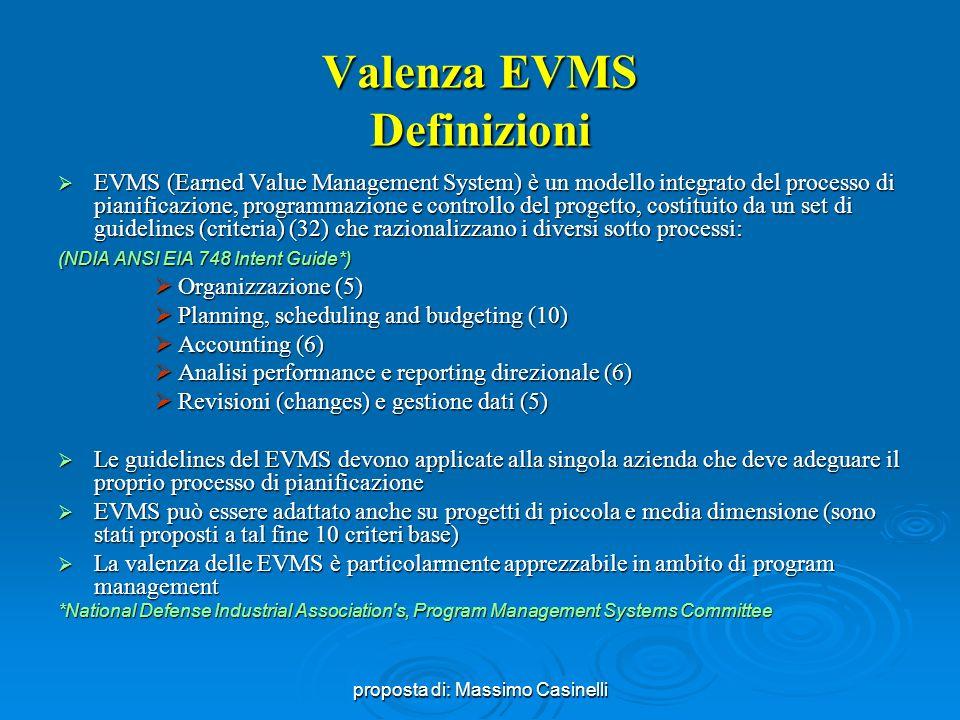proposta di: Massimo Casinelli Evoluzione: dalle metodologie C/SCSC alle attuali EVMS 1967 DOD instruction 7000.2 sviluppa il concetto di Earned Value (EV) 1967 DOD instruction 7000.2 sviluppa il concetto di Earned Value (EV) 1972 DOD C/SCSC Implementation guide 1972 DOD C/SCSC Implementation guide 1987 AACE Recommended Practice include EV 1987 AACE Recommended Practice include EV 1991 DOD instruction 5000.2 1991 DOD instruction 5000.2 1996 DOD instruction 5000.2 R 1996 DOD instruction 5000.2 R 1996 PMI include il concetto (EV) nel PMBOK 1996 PMI include il concetto (EV) nel PMBOK DOD EVMS Implementation DOD EVMS Implementation 1998 EVMS diventano standards ANSI 748 1998 EVMS diventano standards ANSI 748 1998 US DOD adotta ANSI EVMS Standard 748-98 1998 US DOD adotta ANSI EVMS Standard 748-98 2000 PMI aggiorna PMBOK integrando concetto di EV 2000 PMI aggiorna PMBOK integrando concetto di EV 2002 APM (Association Project Management) e Ministero Difesa UK adottano EV.