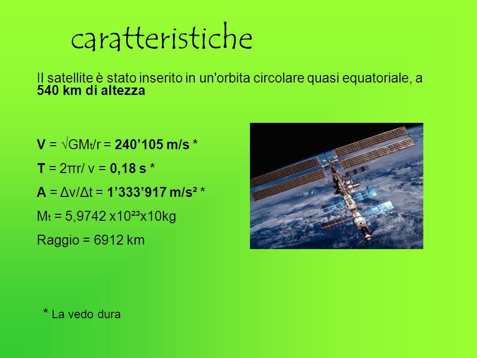 V = GM t /r = 240105 m/s * T = 2πr/ v = 0,18 s * A = Δv/Δt = 1333917 m/s² * M t = 5,9742 x10²³x10kg Raggio = 6912 km Il satellite è stato inserito in