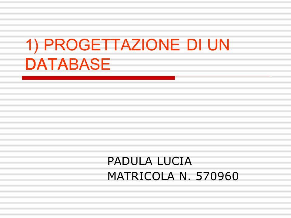 1) PROGETTAZIONE DI UN DATABASE PADULA LUCIA MATRICOLA N. 570960