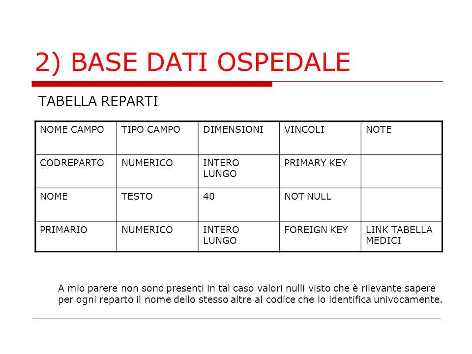 2) BASE DATI OSPEDALE TABELLA REPARTI A mio parere non sono presenti in tal caso valori nulli visto che è rilevante sapere per ogni reparto il nome de