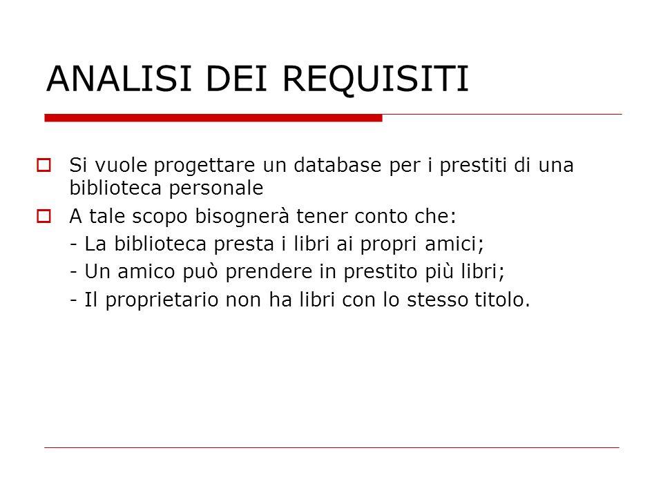 ANALISI DEI REQUISITI Si vuole progettare un database per i prestiti di una biblioteca personale A tale scopo bisognerà tener conto che: - La bibliote