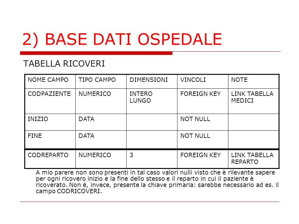 2) BASE DATI OSPEDALE TABELLA RICOVERI A mio parere non sono presenti in tal caso valori nulli visto che è rilevante sapere per ogni ricovero inizio e
