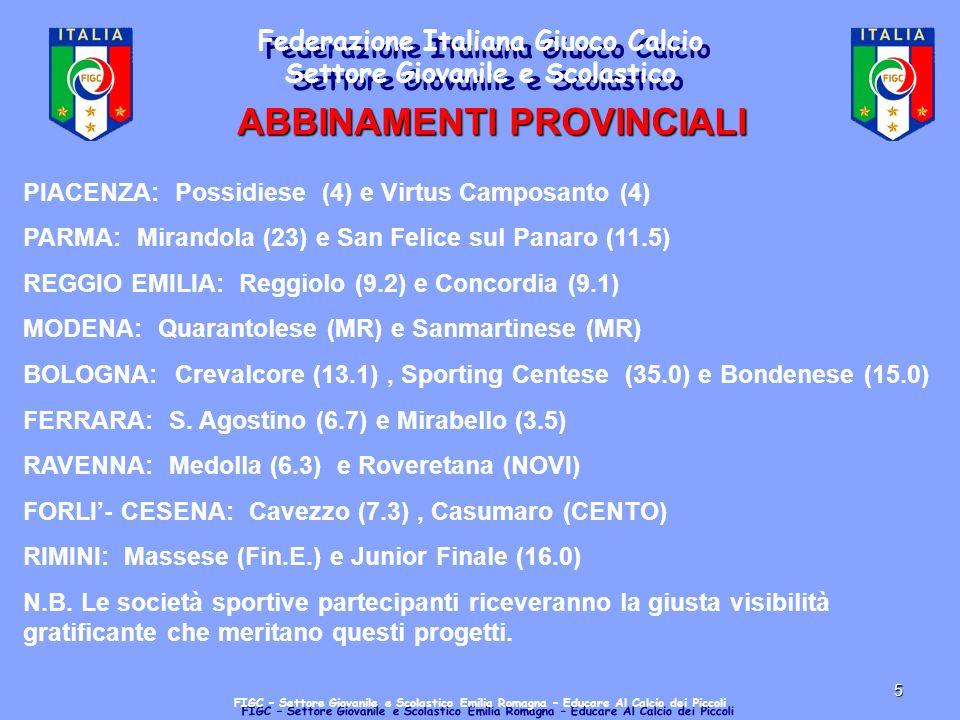 5 Federazione Italiana Giuoco Calcio Settore Giovanile e Scolastico FIGC – Settore Giovanile e Scolastico Emilia Romagna – Educare Al Calcio dei Piccoli ABBINAMENTI PROVINCIALI PIACENZA: Possidiese (4) e Virtus Camposanto (4) PARMA: Mirandola (23) e San Felice sul Panaro (11.5) REGGIO EMILIA: Reggiolo (9.2) e Concordia (9.1) MODENA: Quarantolese (MR) e Sanmartinese (MR) BOLOGNA: Crevalcore (13.1), Sporting Centese (35.0) e Bondenese (15.0) FERRARA: S.