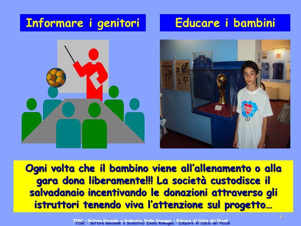 5 Federazione Italiana Giuoco Calcio Settore Giovanile e Scolastico FIGC – Settore Giovanile e Scolastico Emilia Romagna – Educare Al Calcio dei Picco