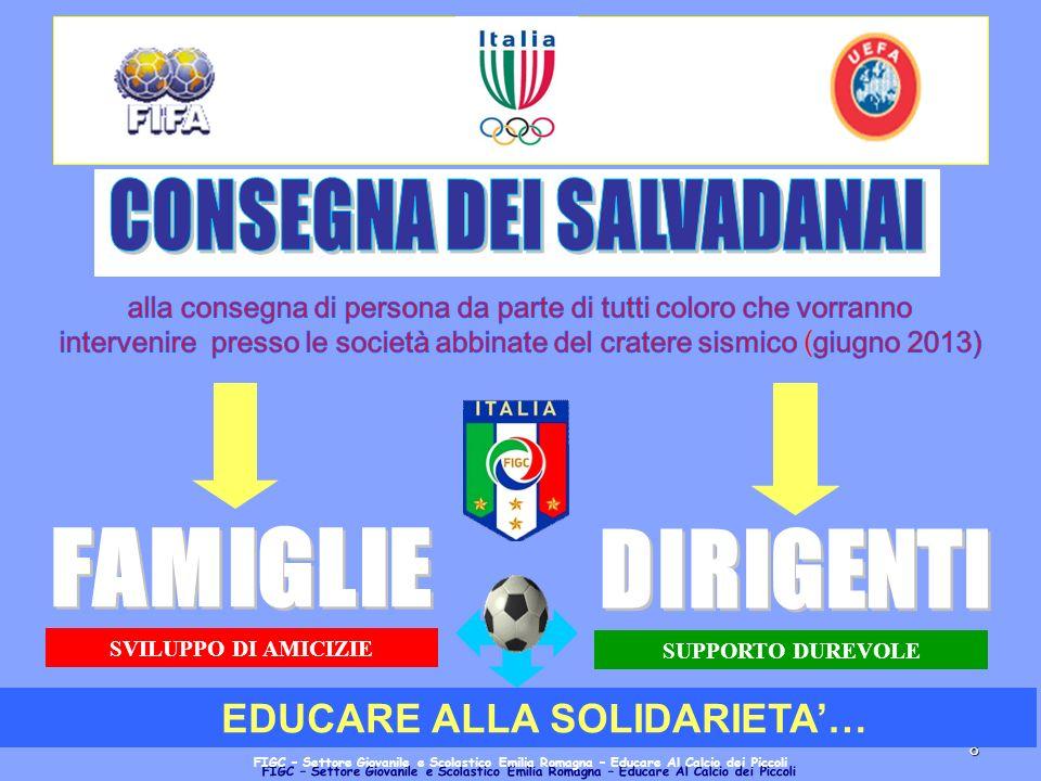 7 Federazione Italiana Giuoco Calcio Settore Giovanile e Scolastico FIGC – Settore Giovanile e Scolastico Emilia Romagna – Educare Al Calcio dei Picco