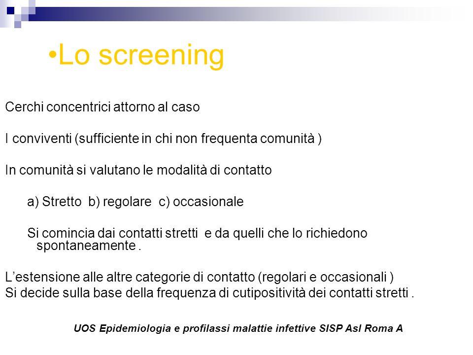 Lo screening Cerchi concentrici attorno al caso I conviventi (sufficiente in chi non frequenta comunità ) In comunità si valutano le modalità di conta