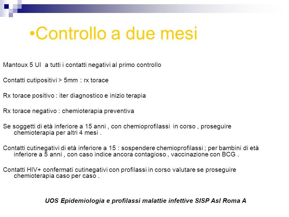 Controllo a due mesi Mantoux 5 UI a tutti i contatti negativi al primo controllo Contatti cutipositivi > 5mm : rx torace Rx torace positivo : iter dia