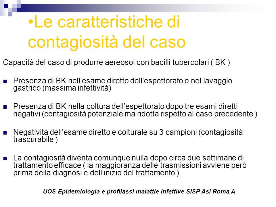 Le caratteristiche di contagiosità del caso Capacità del caso di produrre aereosol con bacilli tubercolari ( BK ) Presenza di BK nellesame diretto del
