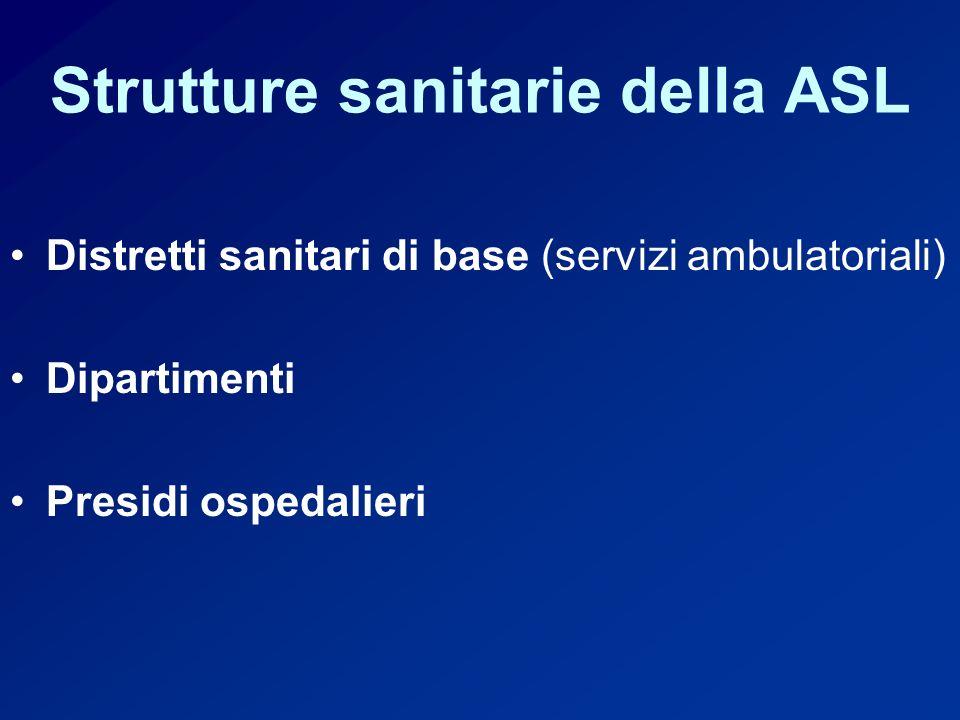 Strutture sanitarie della ASL Distretti sanitari di base (servizi ambulatoriali) Dipartimenti Presidi ospedalieri