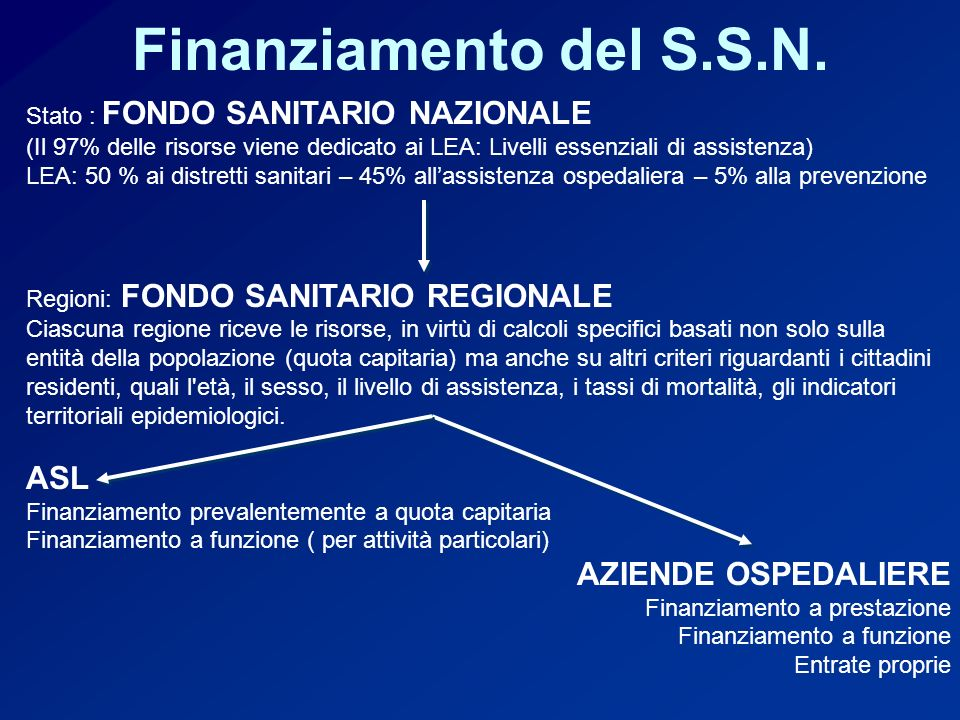 Finanziamento del S.S.N.