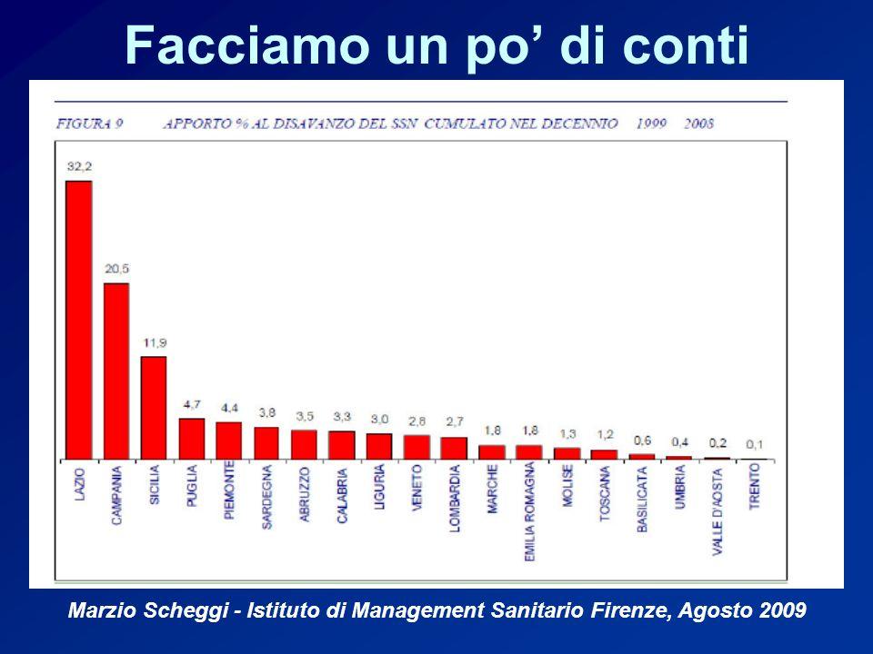 Facciamo un po di conti Marzio Scheggi - Istituto di Management Sanitario Firenze, Agosto 2009