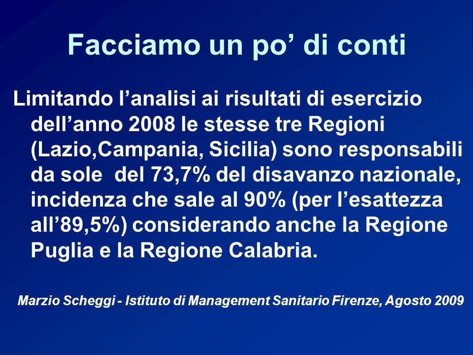 Facciamo un po di conti Limitando lanalisi ai risultati di esercizio dellanno 2008 le stesse tre Regioni (Lazio,Campania, Sicilia) sono responsabili da sole del 73,7% del disavanzo nazionale, incidenza che sale al 90% (per lesattezza all89,5%) considerando anche la Regione Puglia e la Regione Calabria.