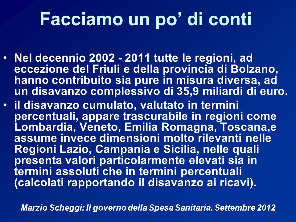 Facciamo un po di conti Nel decennio 2002 - 2011 tutte le regioni, ad eccezione del Friuli e della provincia di Bolzano, hanno contribuito sia pure in misura diversa, ad un disavanzo complessivo di 35,9 miliardi di euro.