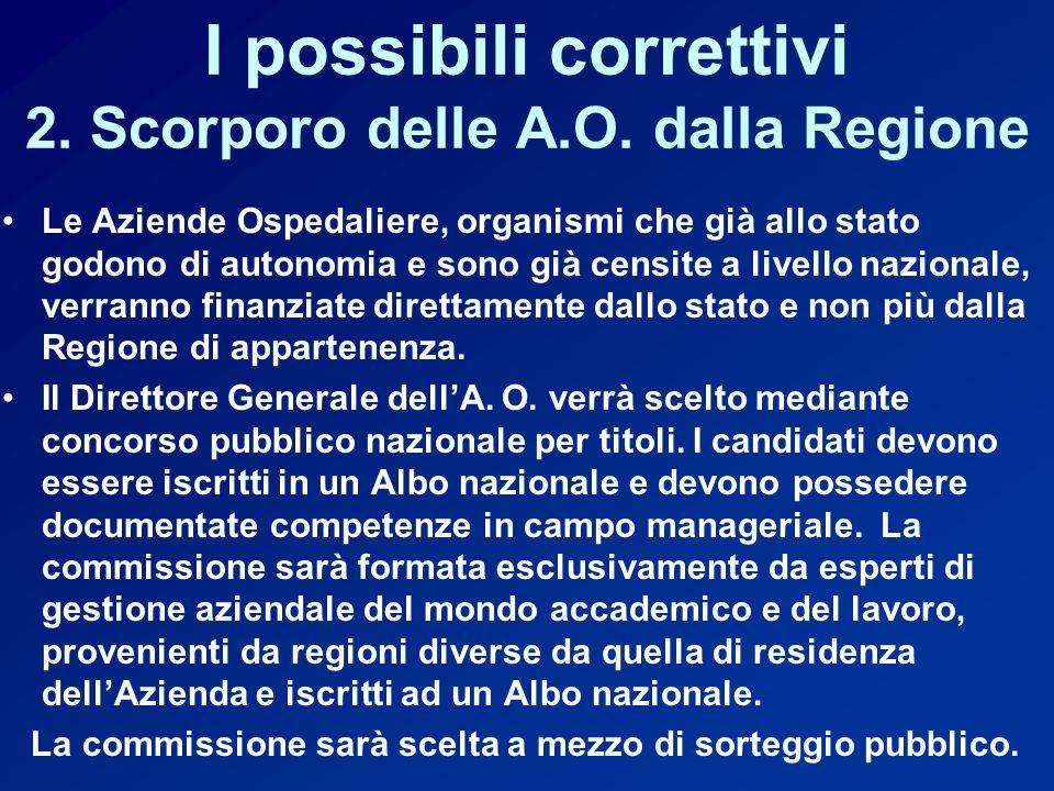 I possibili correttivi 2.Scorporo delle A.O.