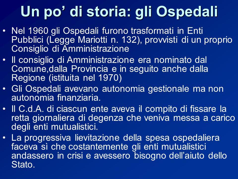 Un po di storia: gli Ospedali Nel 1960 gli Ospedali furono trasformati in Enti Pubblici (Legge Mariotti n.
