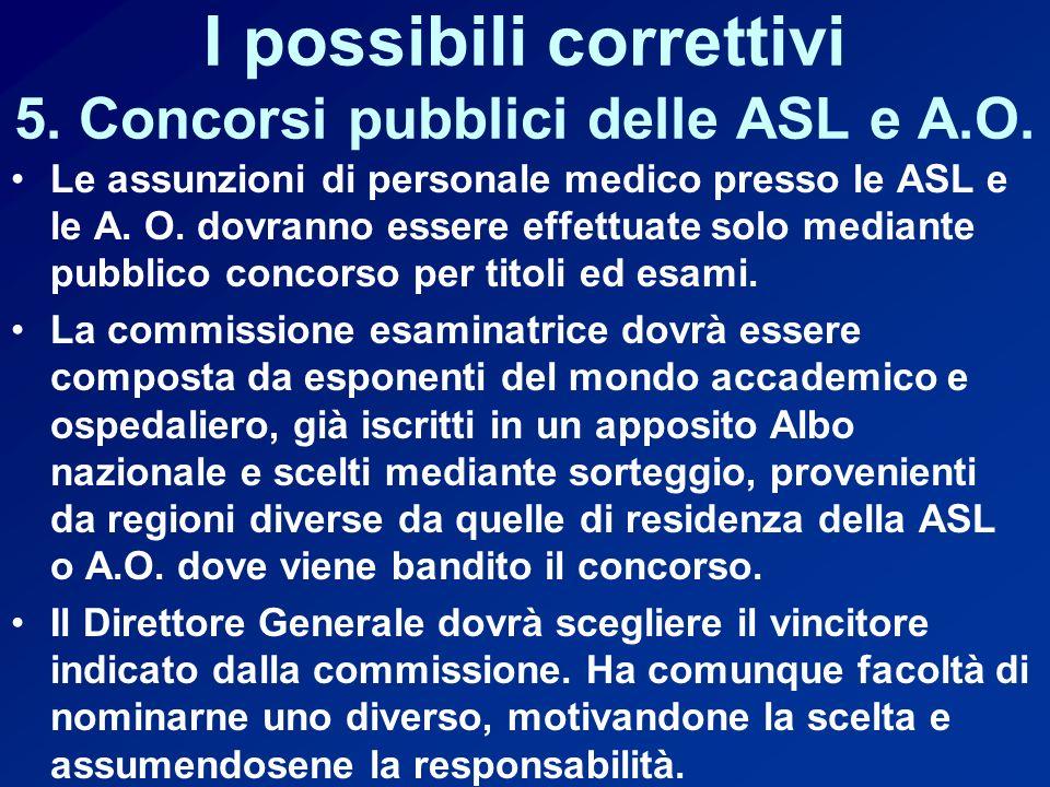 I possibili correttivi 5.Concorsi pubblici delle ASL e A.O.
