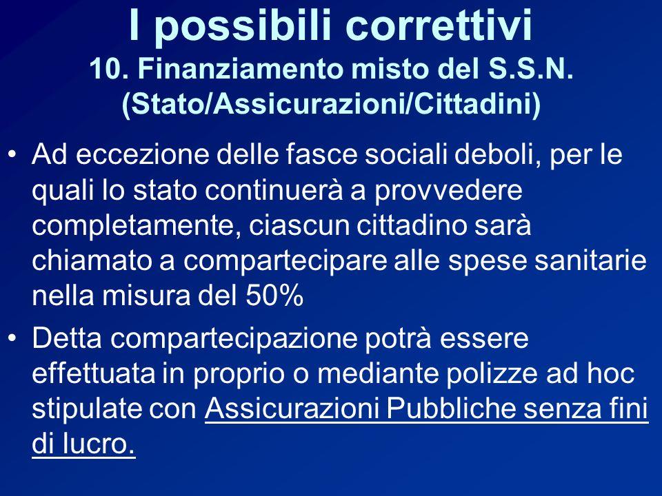 I possibili correttivi 10.Finanziamento misto del S.S.N.