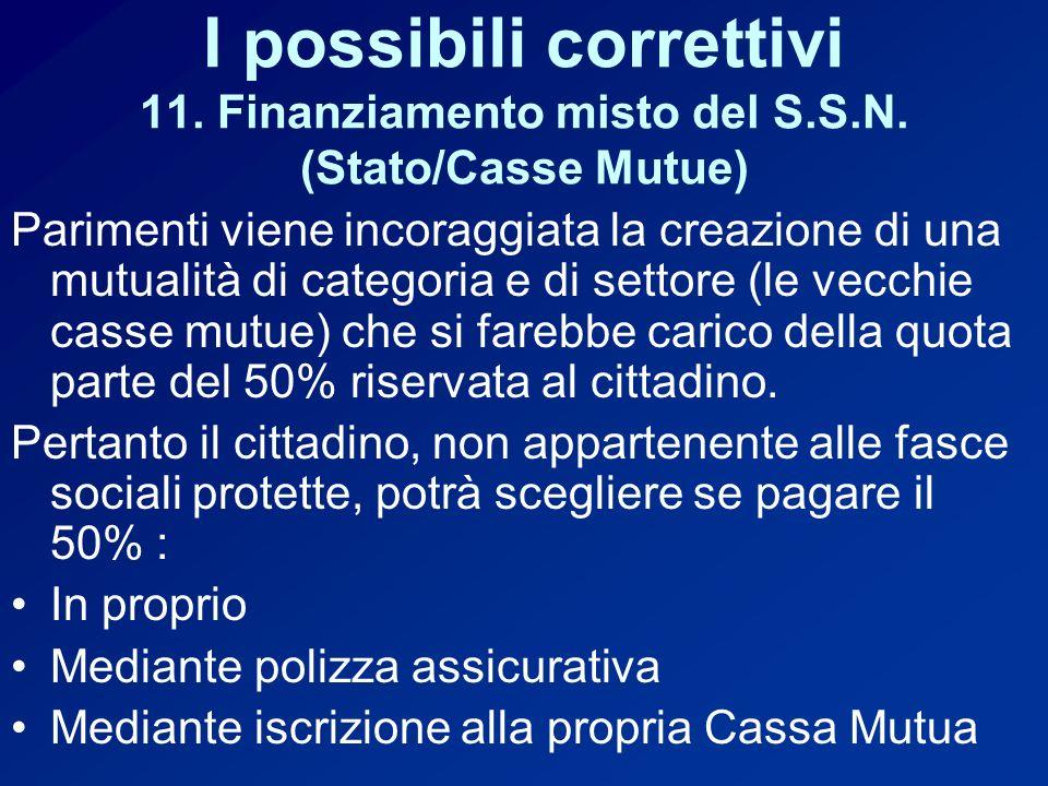 I possibili correttivi 11.Finanziamento misto del S.S.N.