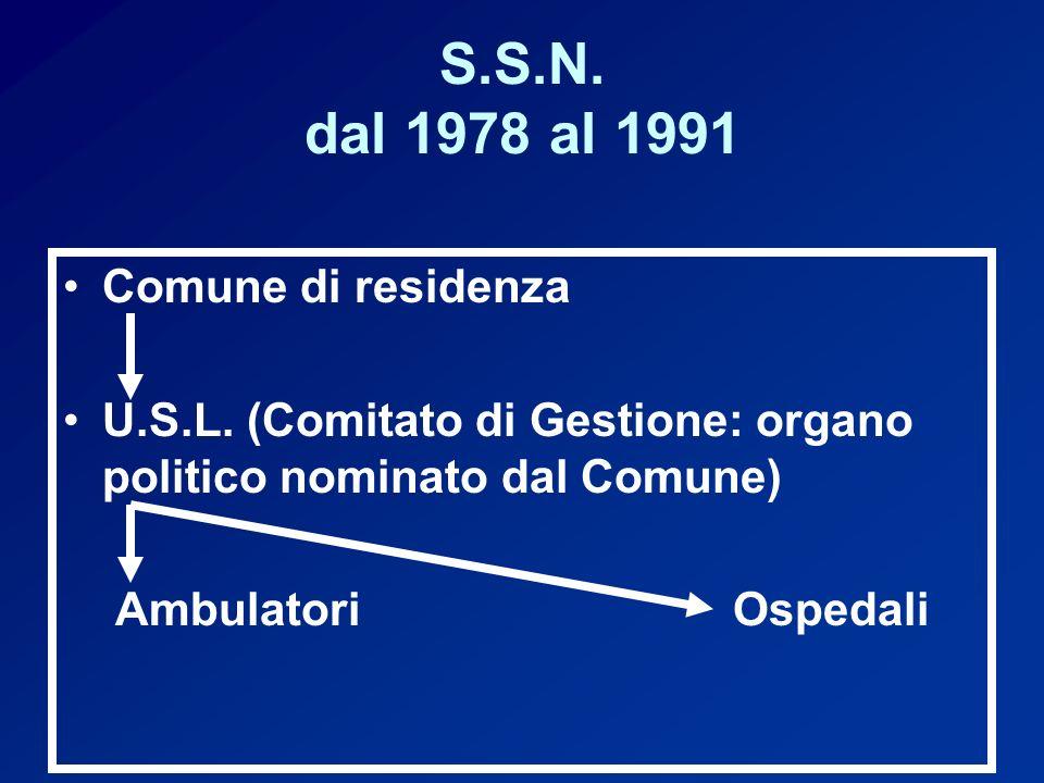 S.S.N.dal 1978 al 1991 Comune di residenza U.S.L.