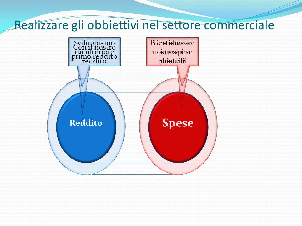 Esempio della distribuzione tradizionale AgenteGrossistaNegozio Il Cliente spende ca.