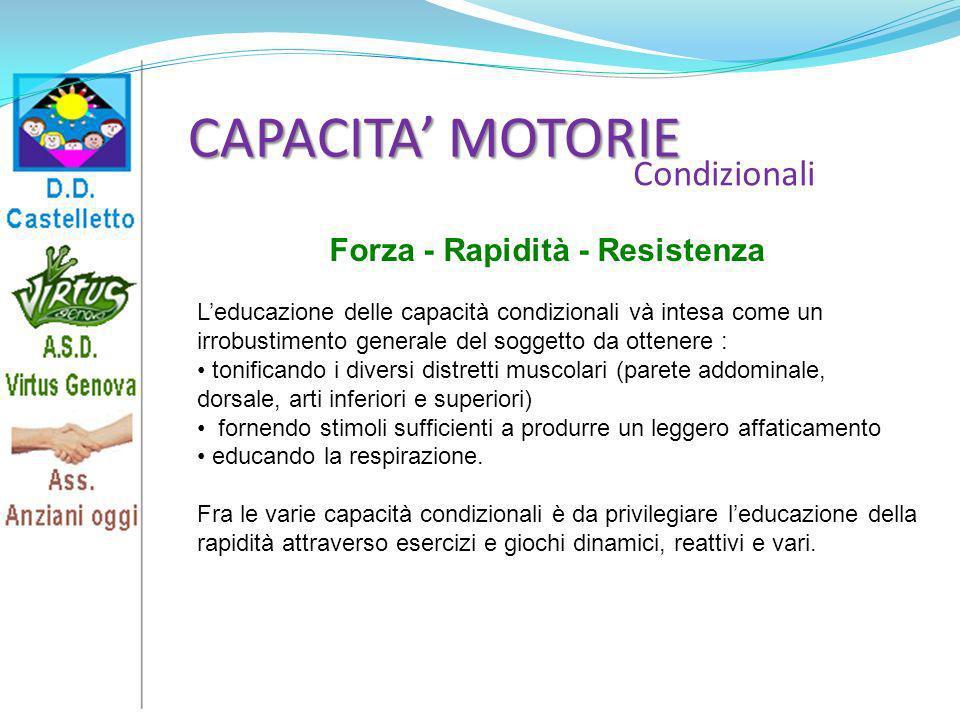 CAPACITA MOTORIE Condizionali Forza - Rapidità - Resistenza Leducazione delle capacità condizionali và intesa come un irrobustimento generale del sogg