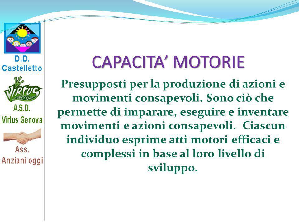 CAPACITA MOTORIE Presupposti per la produzione di azioni e movimenti consapevoli. Sono ciò che permette di imparare, eseguire e inventare movimenti e