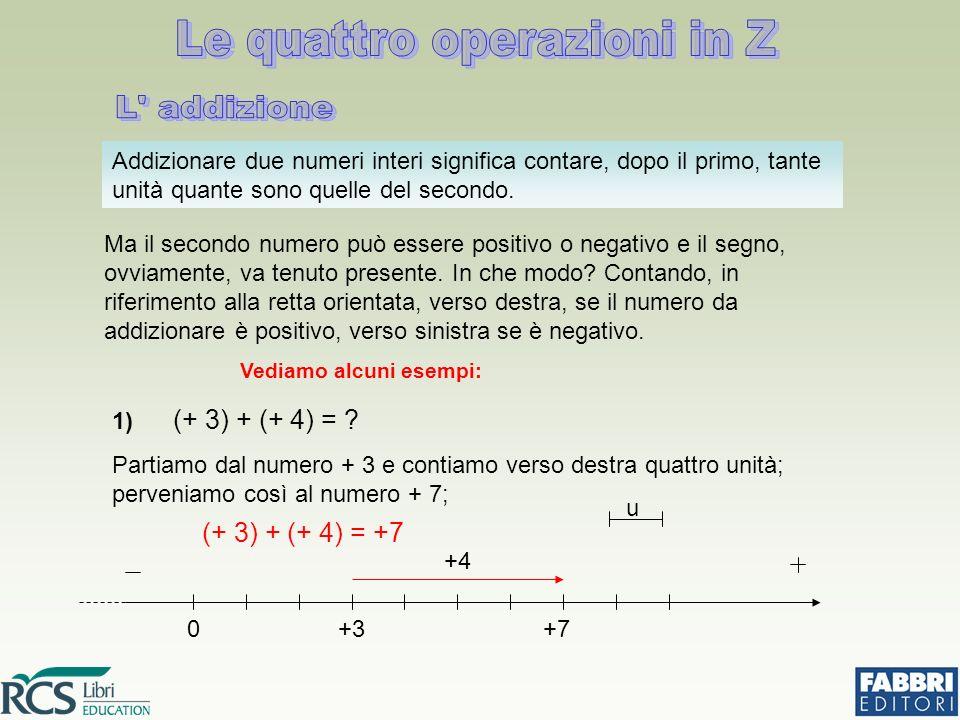 Addizionare due numeri interi significa contare, dopo il primo, tante unità quante sono quelle del secondo. Ma il secondo numero può essere positivo o