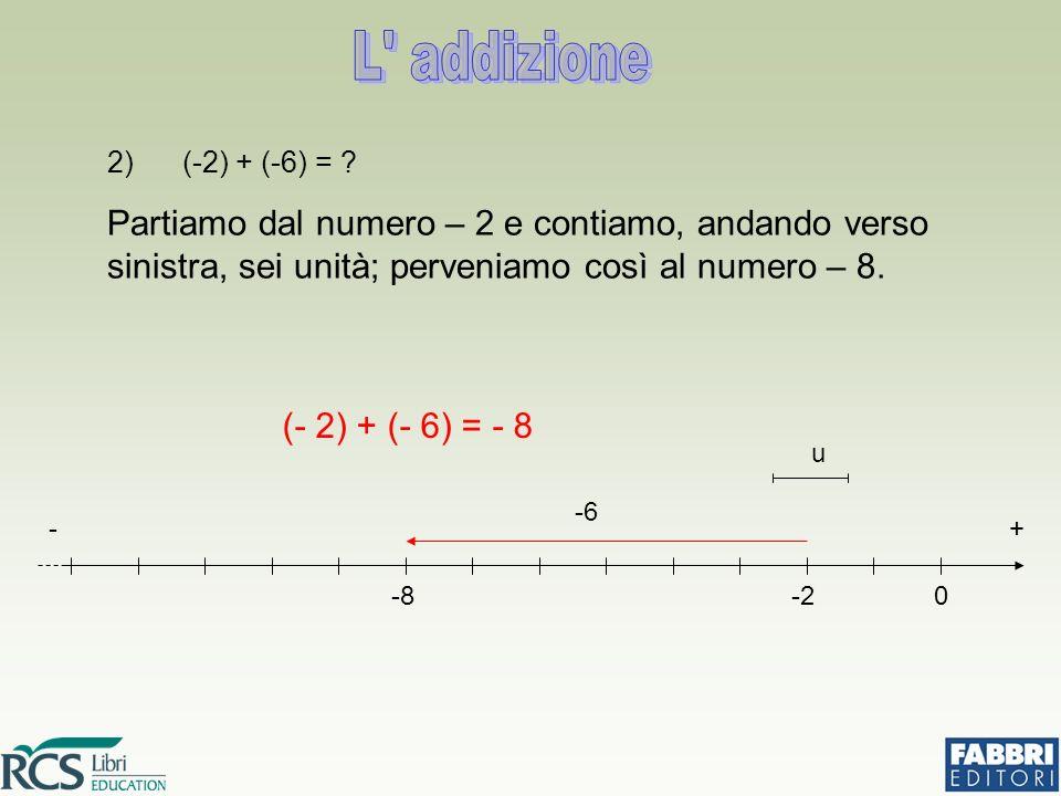 2) (-2) + (-6) = ? Partiamo dal numero – 2 e contiamo, andando verso sinistra, sei unità; perveniamo così al numero – 8. (- 2) + (- 6) = - 8 u +- 0-2-