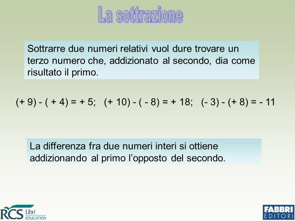 Sottrarre due numeri relativi vuol dure trovare un terzo numero che, addizionato al secondo, dia come risultato il primo. (+ 9) - ( + 4) = + 5; (+ 10)