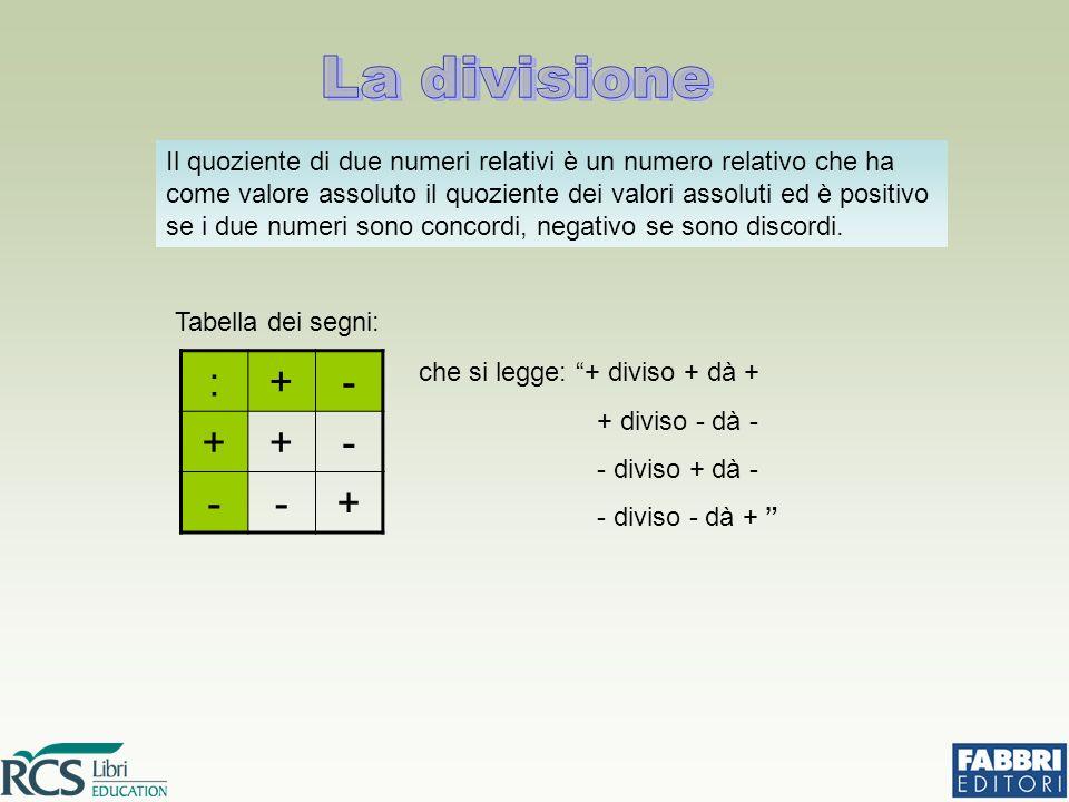 Il quoziente di due numeri relativi è un numero relativo che ha come valore assoluto il quoziente dei valori assoluti ed è positivo se i due numeri so
