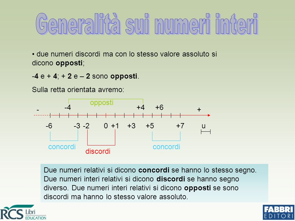 due numeri discordi ma con lo stesso valore assoluto si dicono opposti; -4 e + 4; + 2 e – 2 sono opposti. Sulla retta orientata avremo: -+ 0 +6 +5 +4