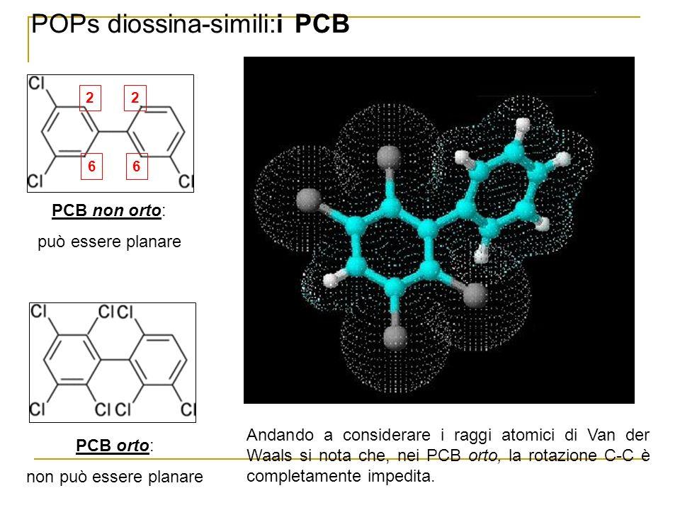 PCB non orto: può essere planare PCB orto: non può essere planare 2 6 2 6 POPs diossina-simili:i PCB Andando a considerare i raggi atomici di Van der