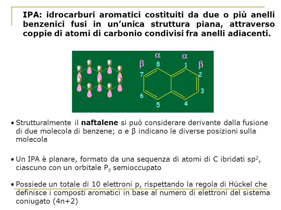 Strutturalmente il naftalene si può considerare derivante dalla fusione di due molecola di benzene; α e β indicano le diverse posizioni sulla molecola