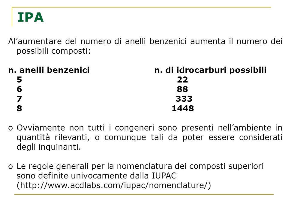 IPA Alaumentare del numero di anelli benzenici aumenta il numero dei possibili composti: n. anelli benzenici n. di idrocarburi possibili 5 22 6 88 7 3