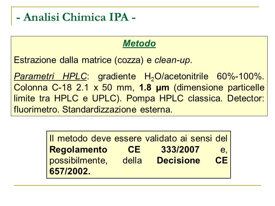 - Analisi Chimica IPA - Metodo Estrazione dalla matrice (cozza) e clean-up. Parametri HPLC: gradiente H 2 O/acetonitrile 60%-100%. Colonna C-18 2.1 x