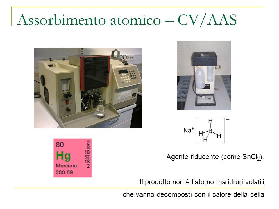 Assorbimento atomico – CV/AAS Agente riducente (come SnCl 2 ). Il prodotto non è latomo ma idruri volatili che vanno decomposti con il calore della ce
